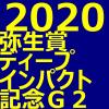 弥生賞 2020 データ分析 出走予定馬 血統 動画 有名人予想