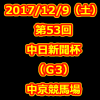 中日新聞杯 2017 データ分析 出走予定馬 血統 動画 有名人予想